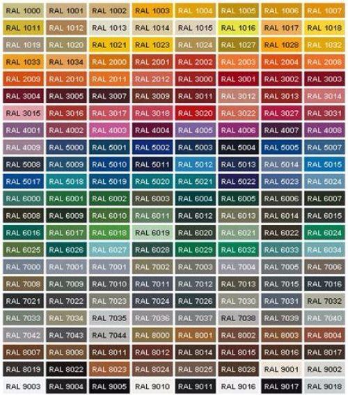 RAL-kleuren-Ombouwkliko
